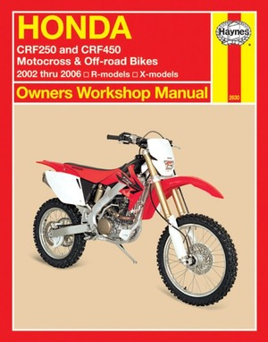 Honda CRF250 and CRF450 Motocross & Off-road Bikes