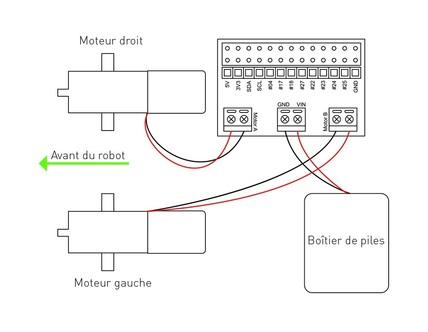 Raspberry Pi Box Bot Step 5