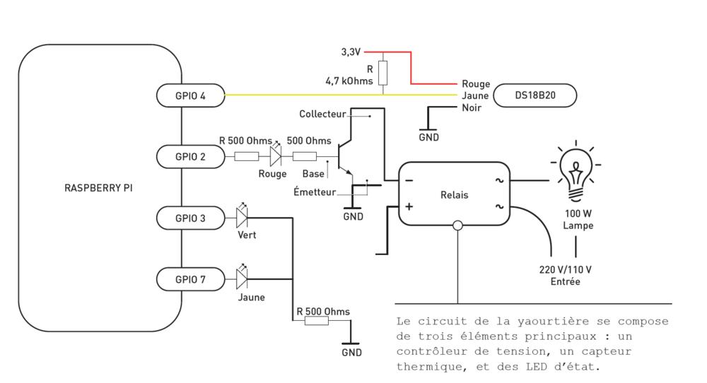 Raspberry Pi Yoghurt Maker Wiring Diagram